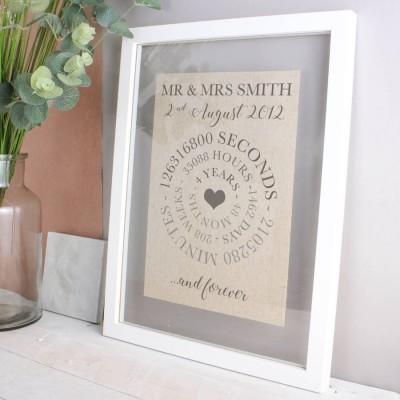 linen - wedding anniversary gift guide - luxury honeymoon packages